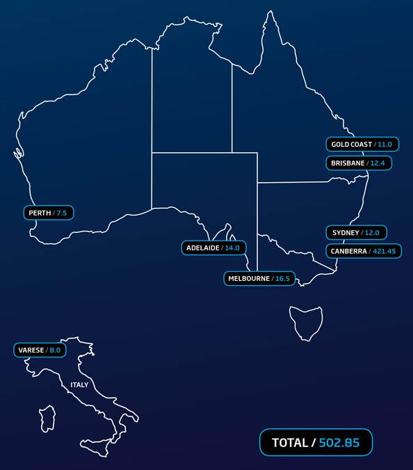 ASC staff and program locations